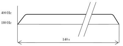 03_Varovný signál.jpg