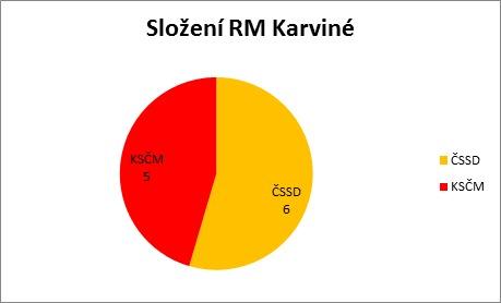 graf_rm.png