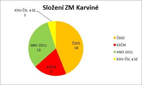 graf_zm_0.png